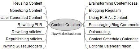 mindmap-brainstorm-pmb